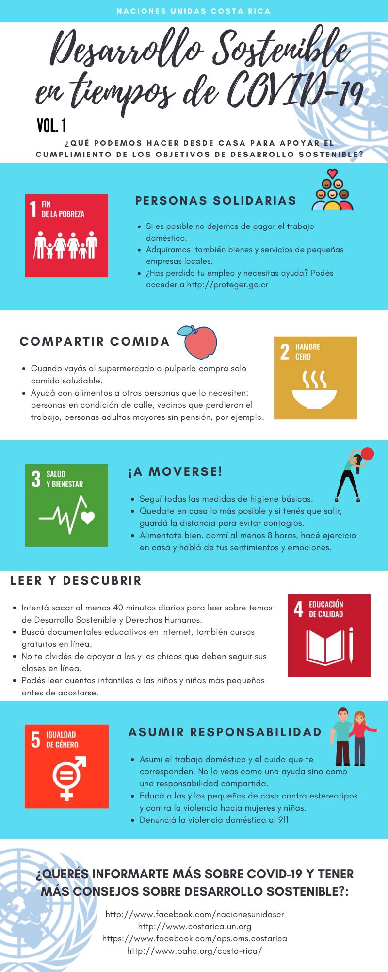 Infográficos Desarrollo Sostenible en tiempos de COVID-19 en Costa Rica
